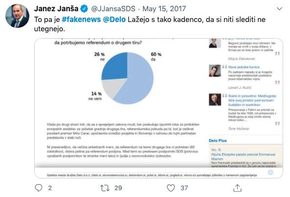 Fake news Delo